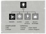Allied Detachment